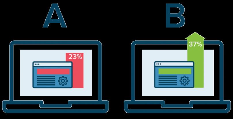 augmenter les ventes sur votre site grâce au test A/B différence de conversion - site-actif